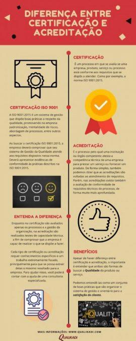 Certificação ou Acreditação qual a diferença